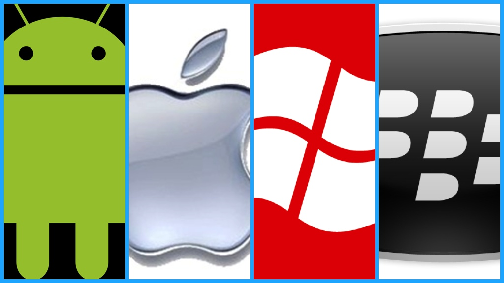 What is the Purpose of an Operating System – 2021